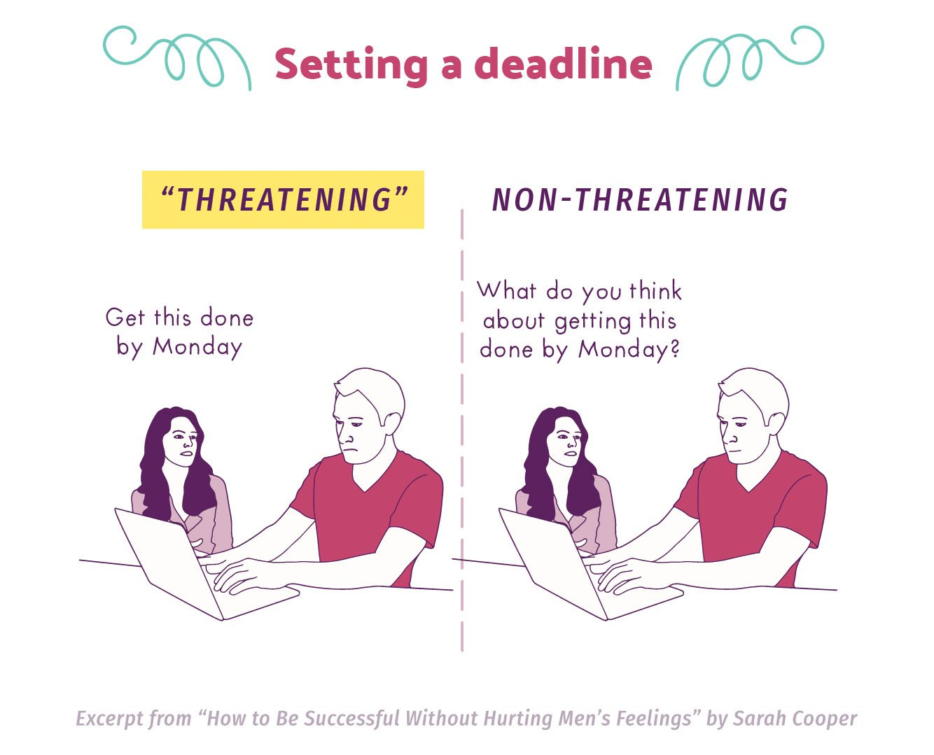... non-threatening leadership strategies for women. When setting a  deadline, ask your coworker what he thinks of doing something, instead of  just asking ...